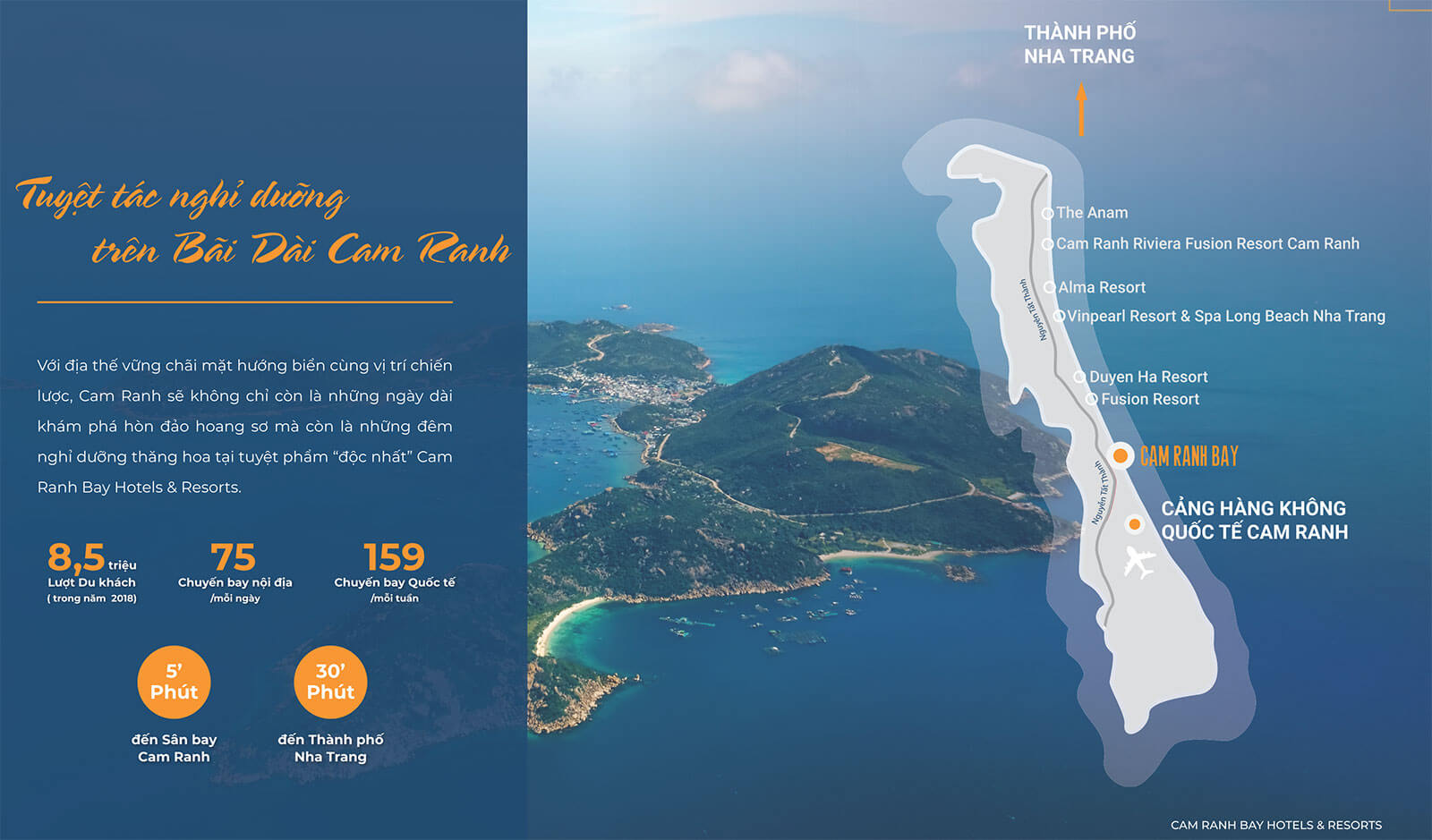 Cam Ranh Bay Hotels & Resorts